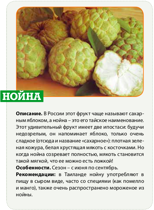 custard_apple